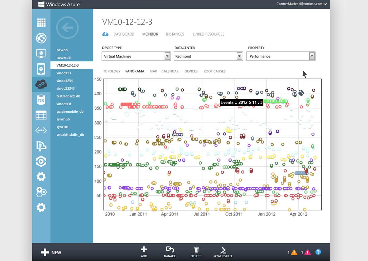 Vladislav Carpenco | Microsoft Azure Classic Portal UX Design